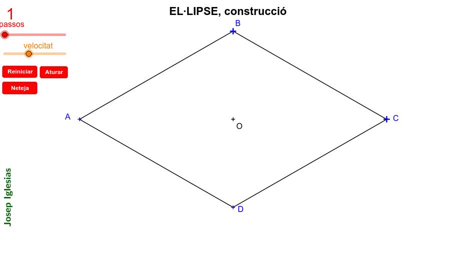 Construcció d'una el·lipse coneixent-ne el quadrilàter que la conté.