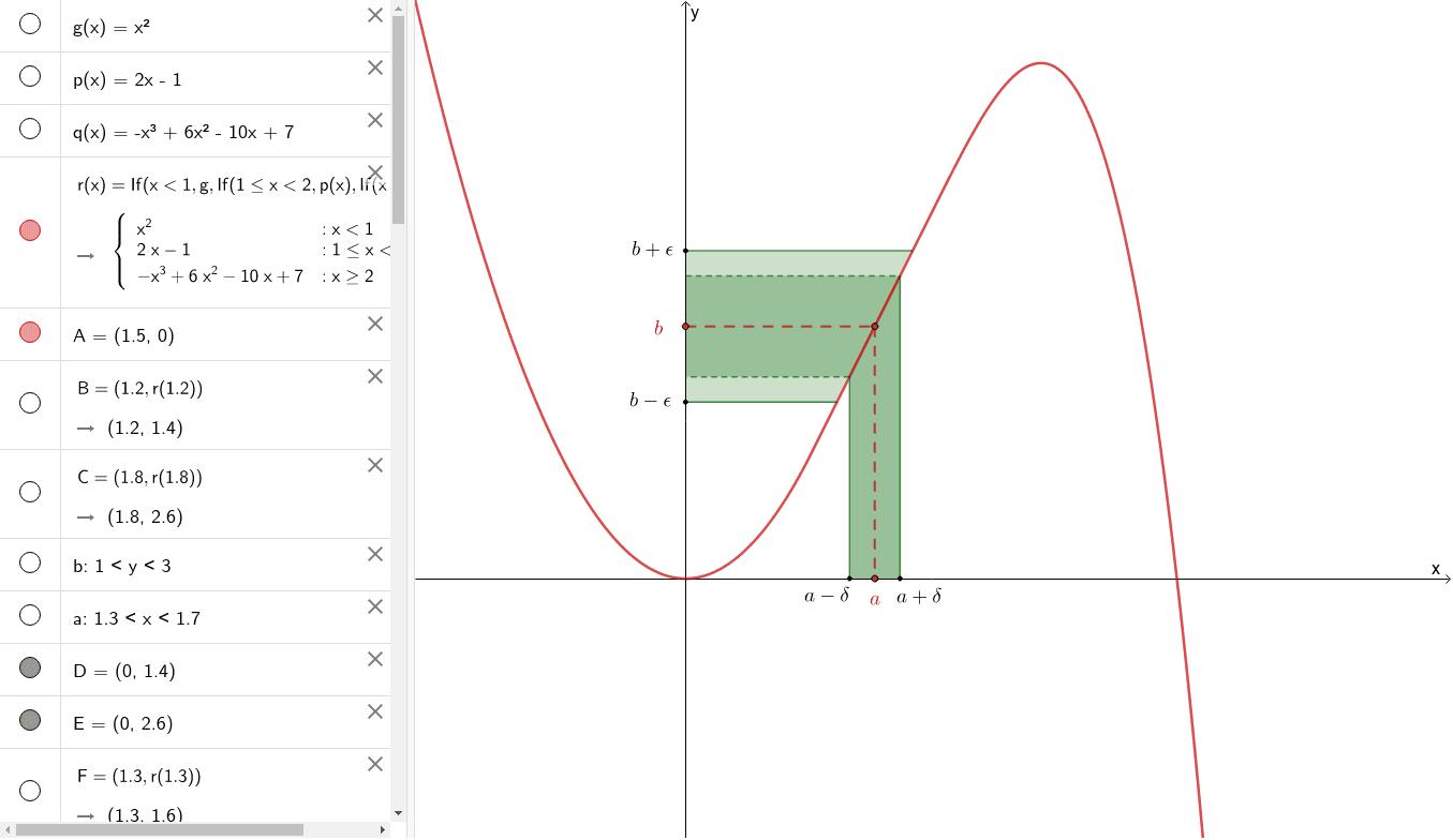 """Illustration de la définition formelle d'une limite en un réel Tapez """"Entrée"""" pour démarrer l'activité"""