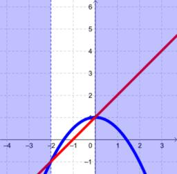 Matematiikkaa tietokoneella