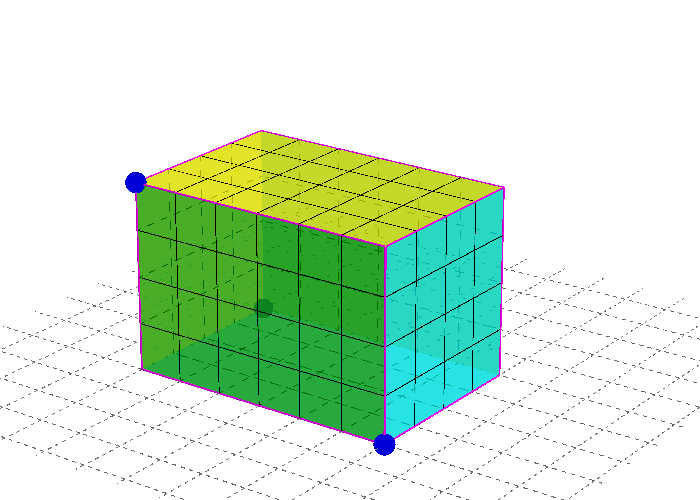SURFACE AREA (count the squares) Press Enter to start activity