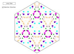 Kalejdoskop / Kaleidoscope