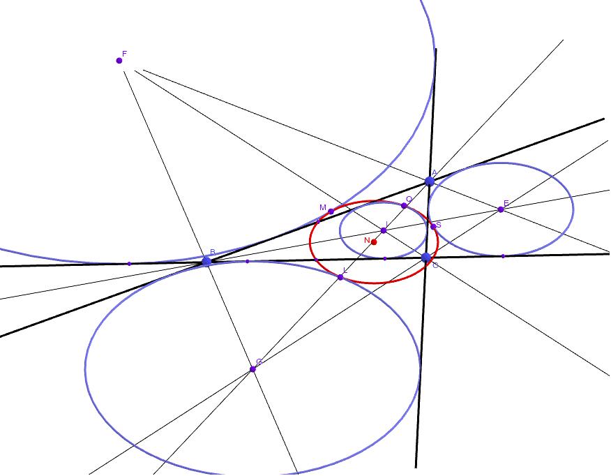 傍接円と九点円を射影を使って楕円にした。ここから言えることは?