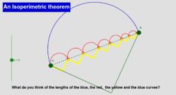 An isoperimetric theorem