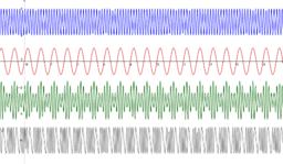 Modulación AM y FM