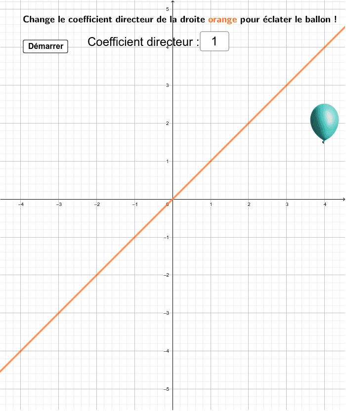 """Êtes-vous capable de trouver vous-même une valeur approchée du coefficient ? Tapez """"Entrée"""" pour démarrer l'activité"""