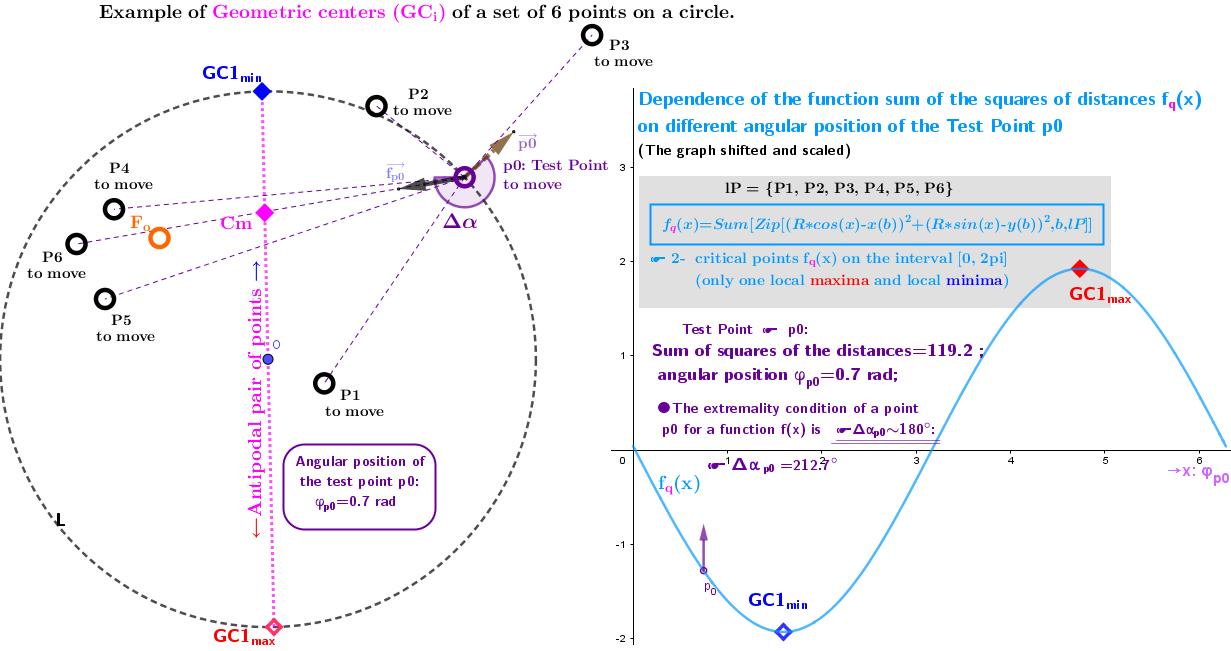 Example 2.2b
