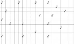 parallélogrammes construction avec quadrillage