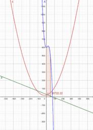 2.55) Lösungsmöglichkeit - Das ist Mathematik 8