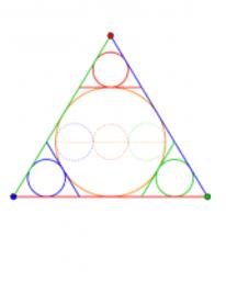 Τριγωνικό θεώρημα - Triangular theorem