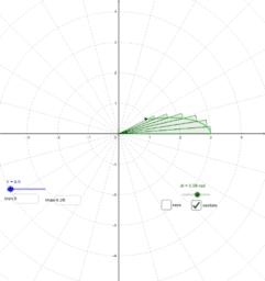 polar plot with area
