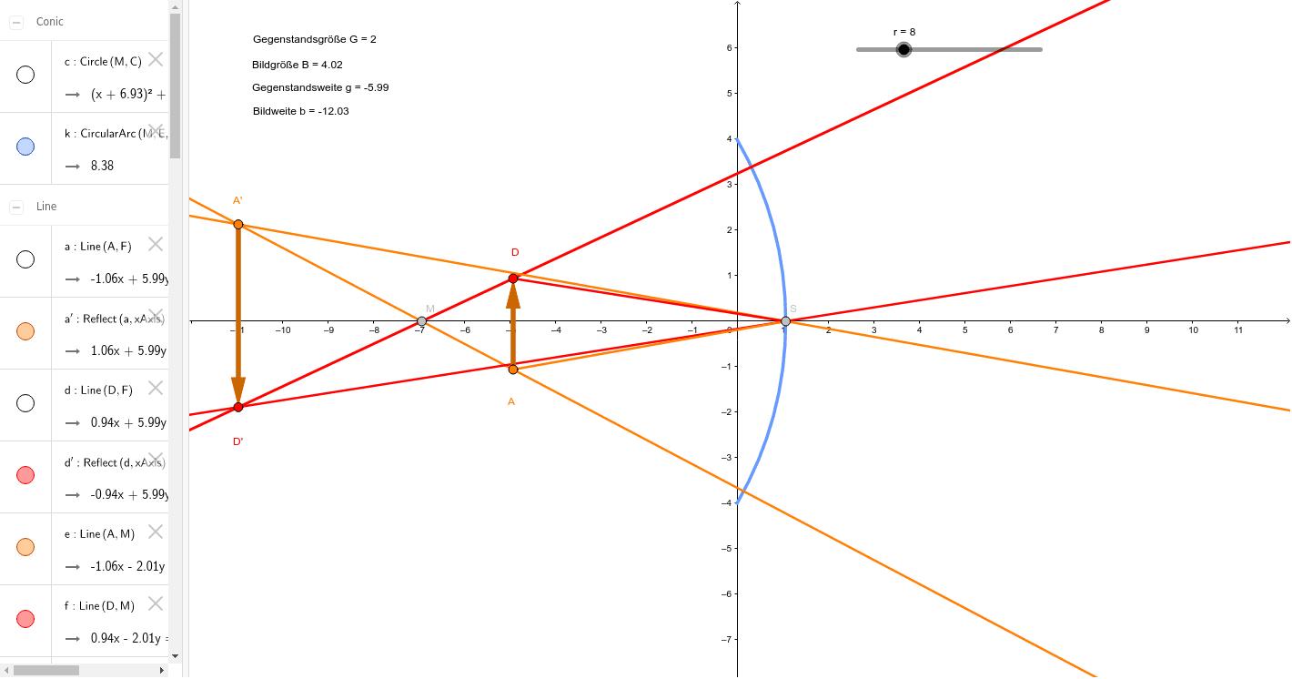 2-5-1 Hohlspiegel