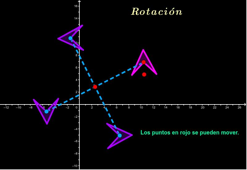 Siga la instrucción. La gráfica se puede arrastrar y hacer zoom. Presiona Intro para comenzar la actividad