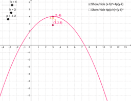 ACCESS - Parabola Equation
