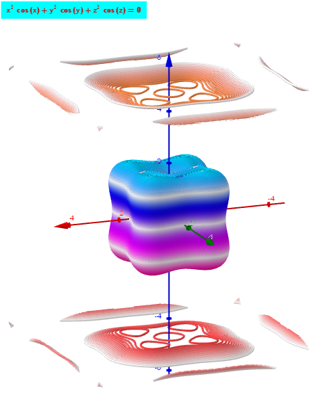 implicit surface: x^2*cos(x)+y^2*cos(y)+z^2*cos(z)=0    x,y,z∈[-5,5];