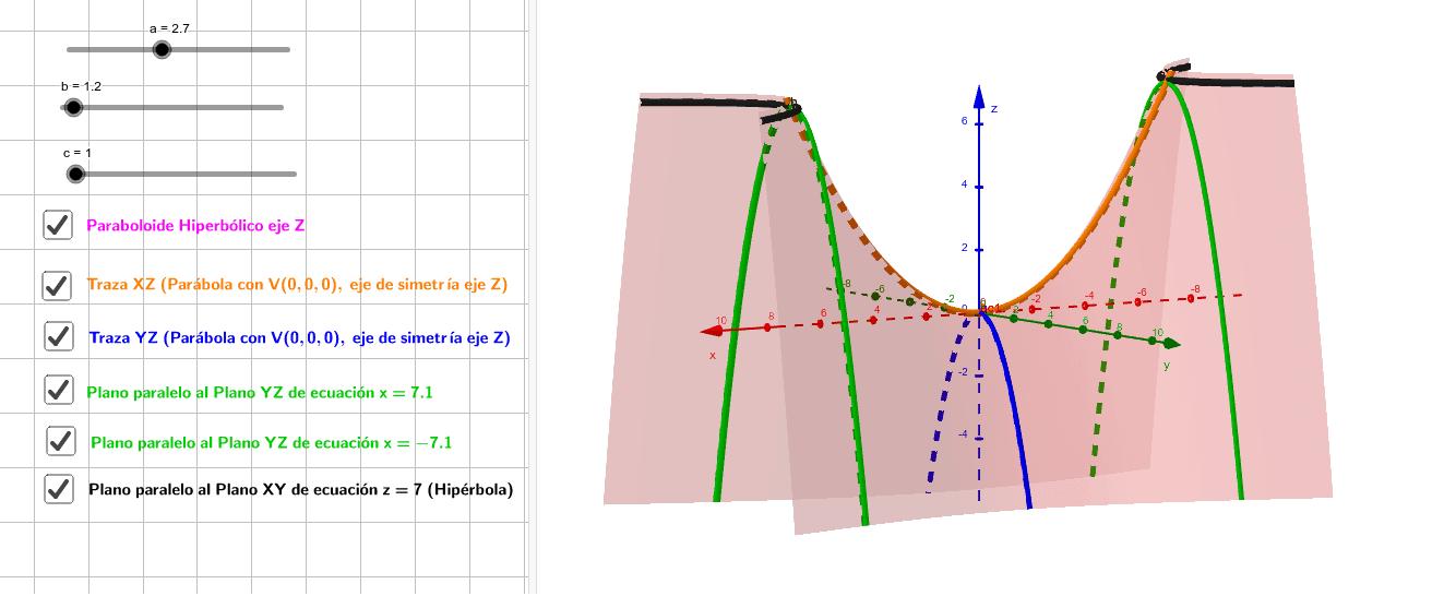A continuación podrás visualizar la construcción de un Paraboloide hiperbólico,  sus trazas e intersecciones con planos paralelos a los planos coordenados. Haz clic en cada casilla y se visualizará la traza  o la curva intersección con planos paralelos a  Presiona Intro para comenzar la actividad