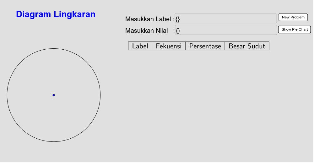 Penyajian data bentuk diagram lingkaran geogebra similar resources grafik batang grafik garis ccuart Image collections