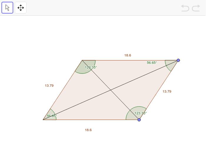Das Parallelogramm