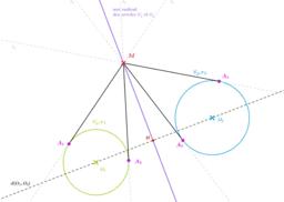 Exercice 23 (autour axe radical)