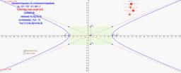 Standard Form of a Hyperbola