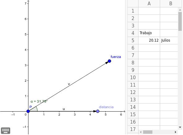 Clica sobre los vectores fuerza y distancia, y observa cómo cambia el trabajo aportado según sus valores y el ángulo entre ellos: