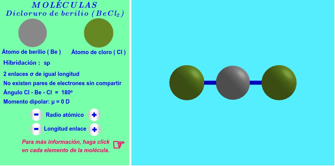 Moléculas del tipo AX2 ( haga click en cada elemento de la molécula ).