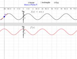 Derivada f'(x) da função f(x) seno ou cosseno
