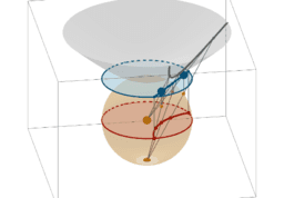 Hyperboloid and projections