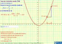 Tasa de variación media TVM