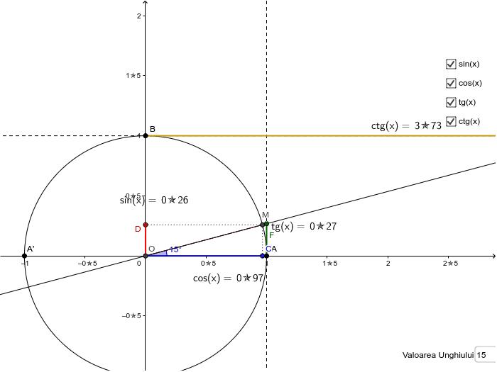 Cercul trigonometric Apăsați Enter pentru a începe activitatea