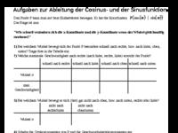 Aufgaben zur Ableitung der Cosinus- und der Sinusfunktion.pdf