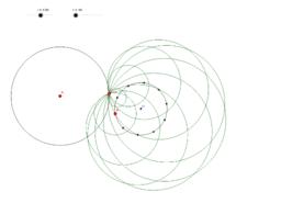 Kardioida jako zbiór okęgów przecinających okrąg