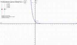 Przekształcenia wykresu funkcji y=(0,33)^x