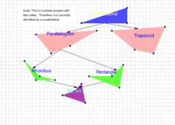 Creating Quadrilaterals
