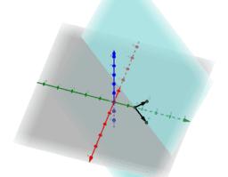 Ebene in R^3