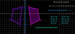 Simetría axial ( eje paralelo al eje y )