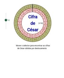 Roleta de César/Caesar Cipher