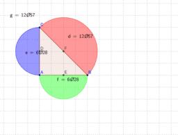 Pythagoras med cirkler
