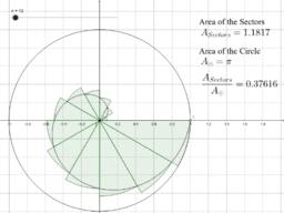Area Under Archimedes' Spiral