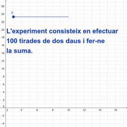Estadística unidimensional