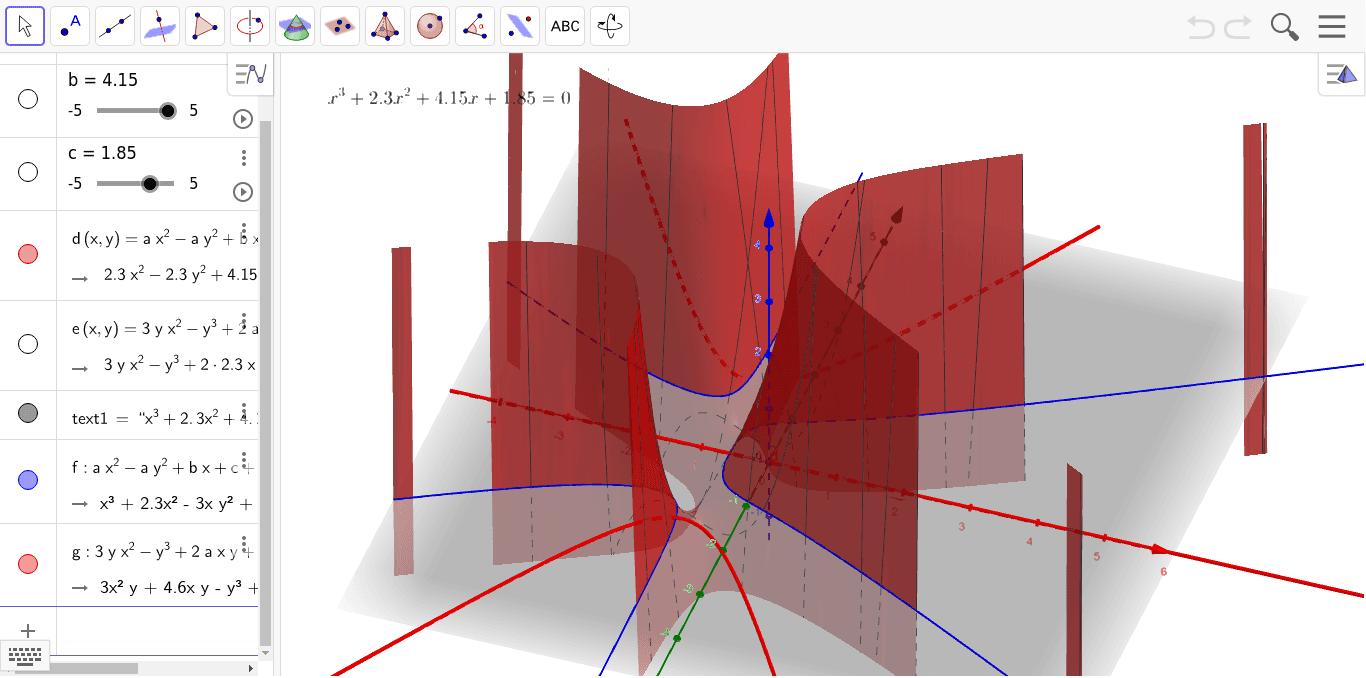 3次方程式の実部に虚部を重ねてみよう。左の水色の式の丸をクリックすると虚部が表われる。実部も虚部もどちらもxy平面(ガウス平面)で切断する曲線の交点が根。 ワークシートを始めるにはEnter キーを押してください。