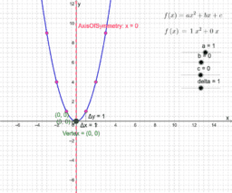 A Quadratic and Its Data Table