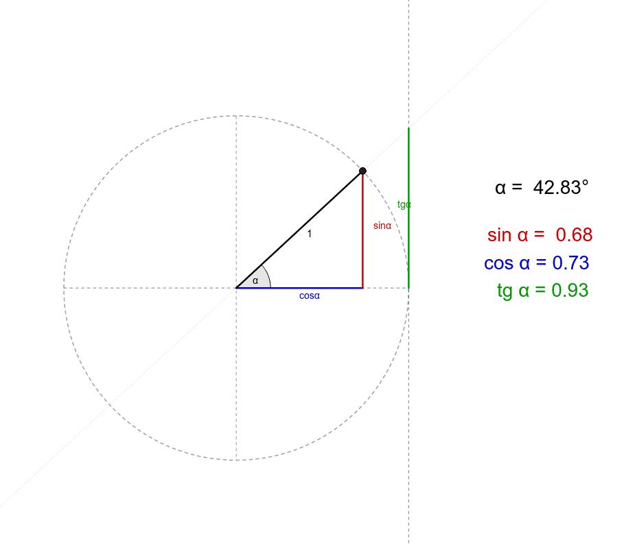 Mou el vèrtex negre per canviar l'angle Presiona Intro para comenzar la actividad