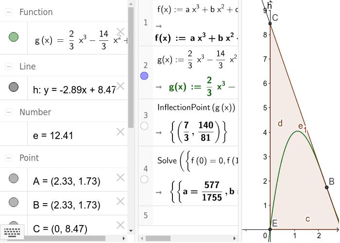 Lösung 1b