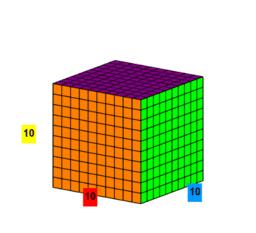 Peeling a Cube