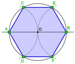 regelmatige zeshoek