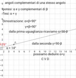 angoli complementari di uno stesso angolo peano