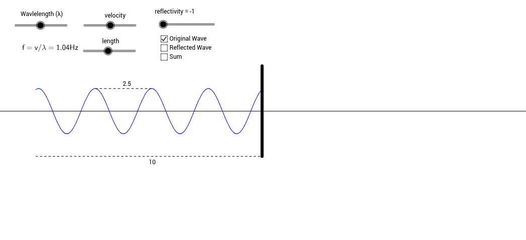 Traveling Waves, Standing Waves and Reflection