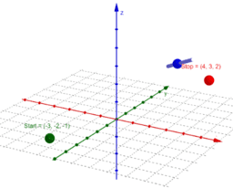 Parametric Paths #4