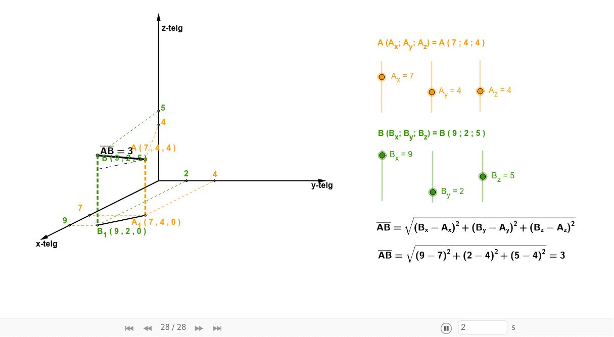 Kahe punkti vaheline kaugus ruumis