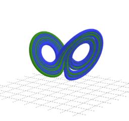 Velocity fields: Particles 3d